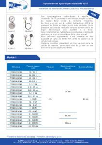 Dynamomètre hydraulique standard BLET